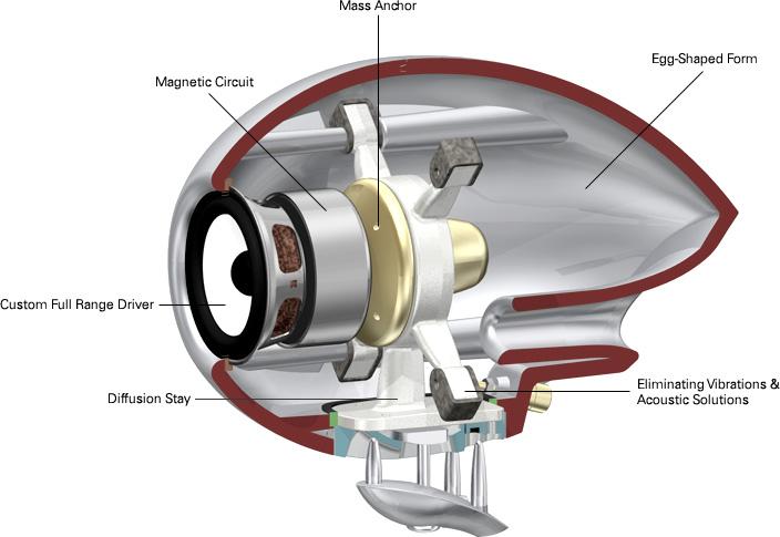 508-cutaway